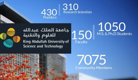KAUST Scholarship in Saudi Arabia 2021 Fully Funded
